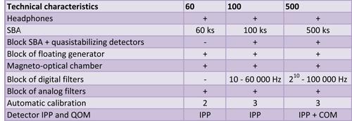 tabulka_tech_param_en